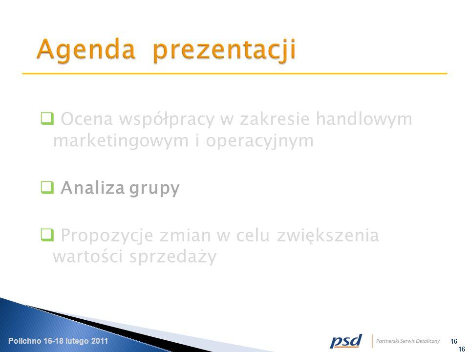 Polichno 16-18 lutego 2011 16 Ocena współpracy w zakresie handlowym marketingowym i operacyjnym Analiza grupy Propozycje zmian w celu zwiększenia wartości sprzedaży 16