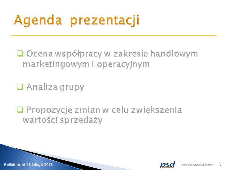 Ocena współpracy w zakresie handlowym marketingowym i operacyjnym Analiza grupy Propozycje zmian w celu zwiększenia wartości sprzedaży 2