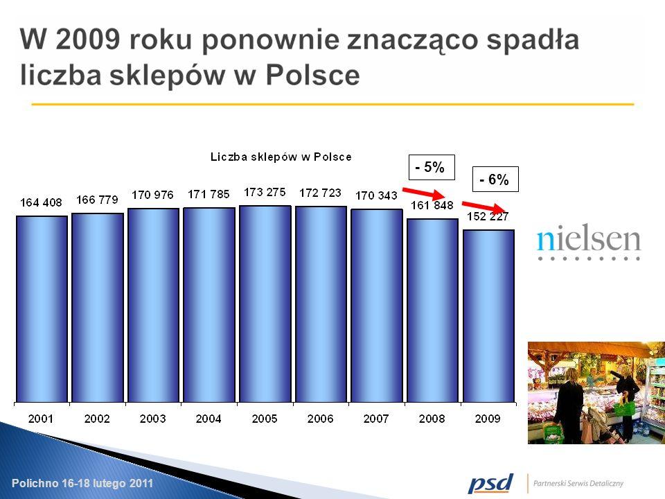 Polichno 16-18 lutego 2011 - 5% - 6%