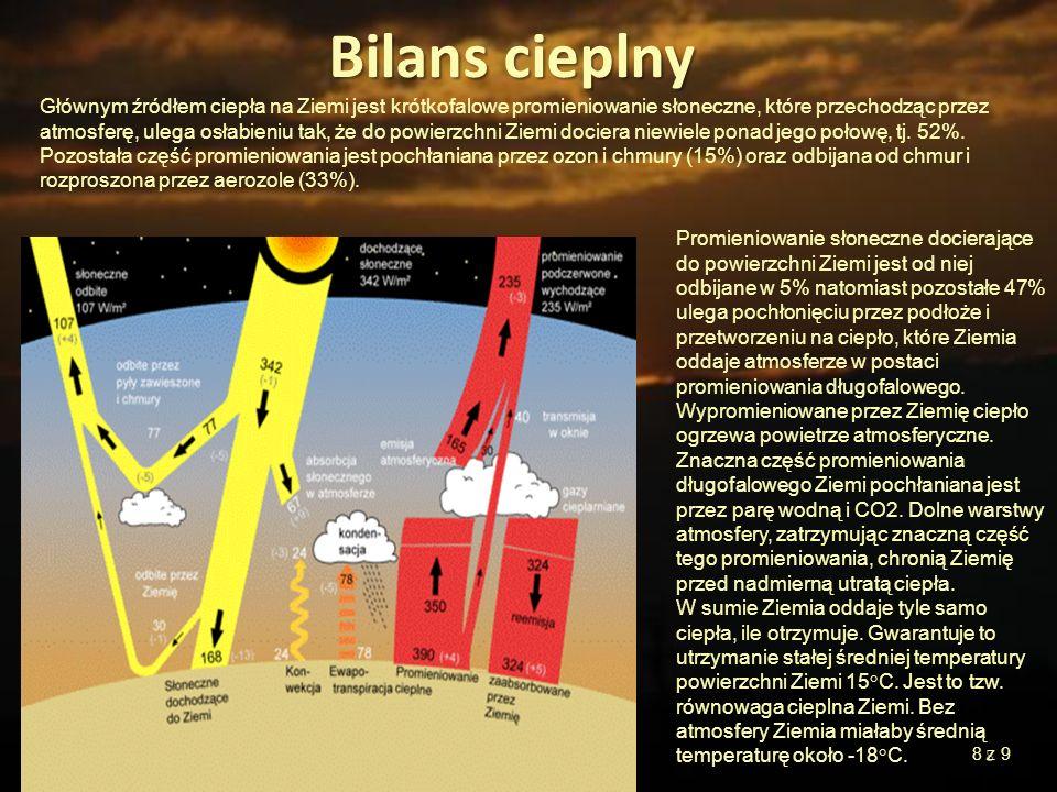 8 Głównym źródłem ciepła na Ziemi jest krótkofalowe promieniowanie słoneczne, które przechodząc przez atmosferę, ulega osłabieniu tak, że do powierzch
