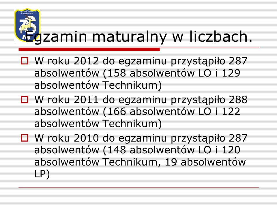 Egzamin maturalny w liczbach.