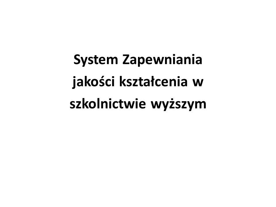 System Zapewniania jakości kształcenia w szkolnictwie wyższym