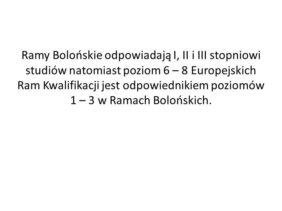 Ramy Bolońskie odpowiadają I, II i III stopniowi studiów natomiast poziom 6 – 8 Europejskich Ram Kwalifikacji jest odpowiednikiem poziomów 1 – 3 w Ramach Bolońskich.