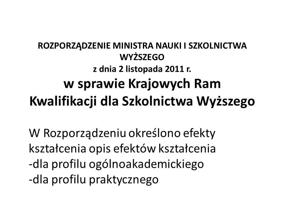 ROZPORZĄDZENIE MINISTRA NAUKI I SZKOLNICTWA WYŻSZEGO z dnia 2 listopada 2011 r.