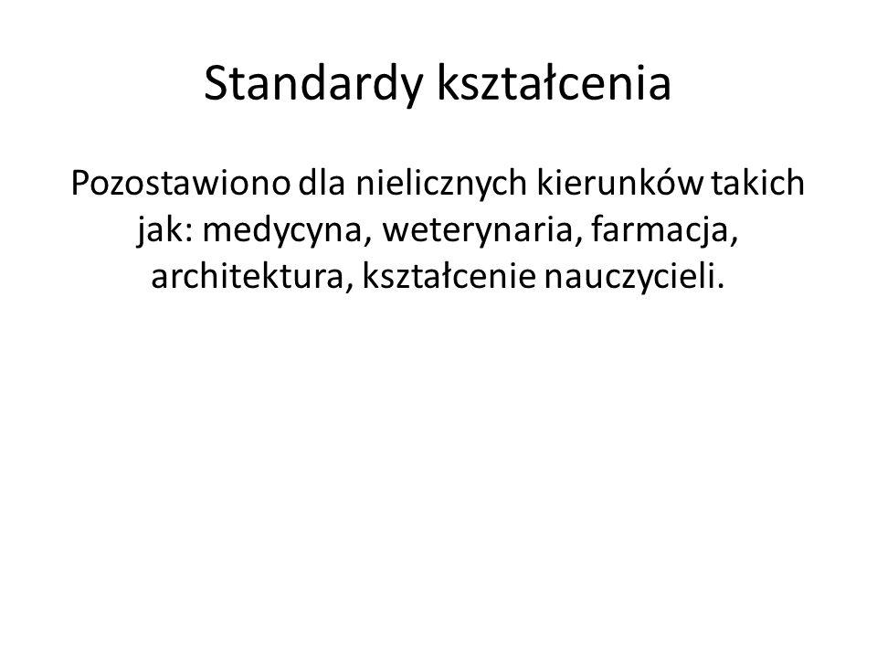 Standardy kształcenia Pozostawiono dla nielicznych kierunków takich jak: medycyna, weterynaria, farmacja, architektura, kształcenie nauczycieli.