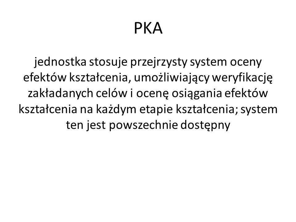 PKA jednostka stosuje przejrzysty system oceny efektów kształcenia, umożliwiający weryfikację zakładanych celów i ocenę osiągania efektów kształcenia na każdym etapie kształcenia; system ten jest powszechnie dostępny