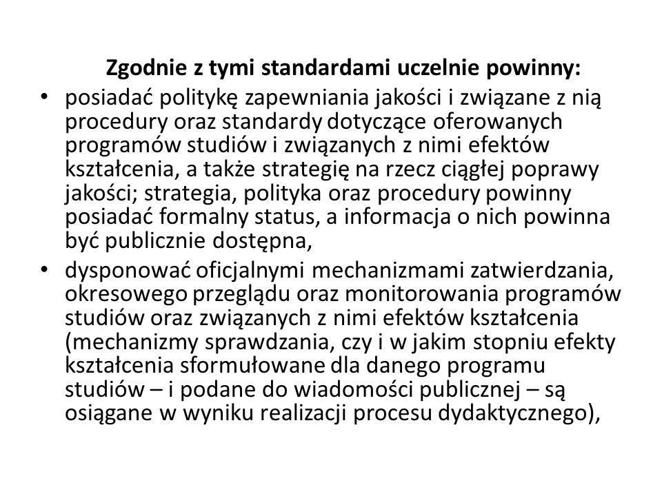 Zgodnie z tymi standardami uczelnie powinny: posiadać politykę zapewniania jakości i związane z nią procedury oraz standardy dotyczące oferowanych programów studiów i związanych z nimi efektów kształcenia, a także strategię na rzecz ciągłej poprawy jakości; strategia, polityka oraz procedury powinny posiadać formalny status, a informacja o nich powinna być publicznie dostępna, dysponować oficjalnymi mechanizmami zatwierdzania, okresowego przeglądu oraz monitorowania programów studiów oraz związanych z nimi efektów kształcenia (mechanizmy sprawdzania, czy i w jakim stopniu efekty kształcenia sformułowane dla danego programu studiów – i podane do wiadomości publicznej – są osiągane w wyniku realizacji procesu dydaktycznego),