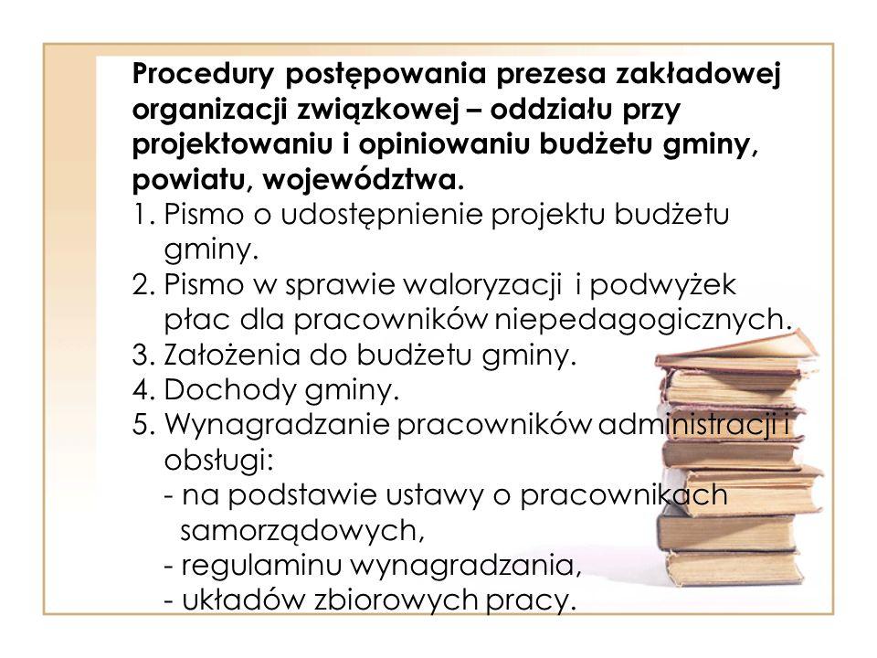Procedury postępowania prezesa zakładowej organizacji związkowej – oddziału przy projektowaniu i opiniowaniu budżetu gminy, powiatu, województwa.