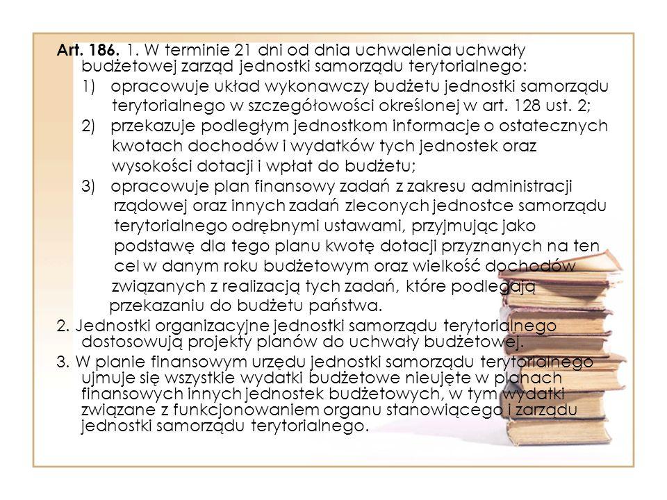 Art.186. 1.