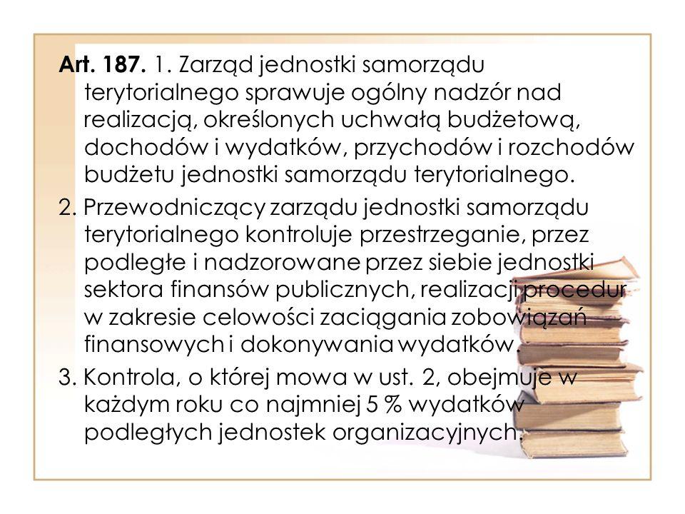 Art.187. 1.