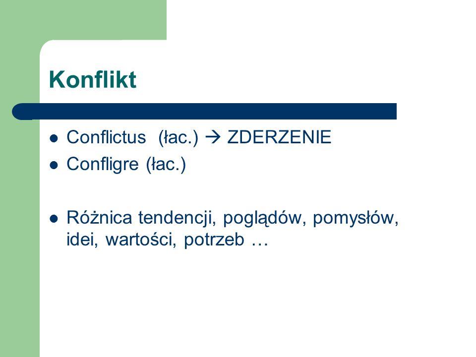 Rozwiązywanie konfliktu: Nawiązanie kontaktu (spotkanie, przedstawienie się, okazanie szacunku).
