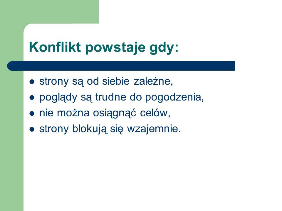 Rozwiązywanie konfliktu Dialog (zmiana postawy z walki na współpracę, zdefiniowanie przyczyn konfliktu, skupienie się na rozwiązaniu problemu: wybór najlepszego rozwiązania w stylu wygrana-wygrana).