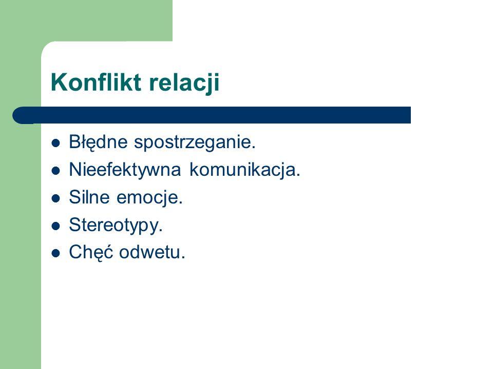 Dziękuję za uwagę ;) Magdalena Wierzańska kontakt: magdalena.wierzanska@ gmail.com www.mwierzanska.blogspot.com