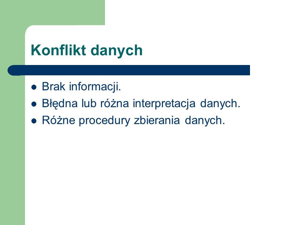 Konflikt danych Brak informacji. Błędna lub różna interpretacja danych. Różne procedury zbierania danych.