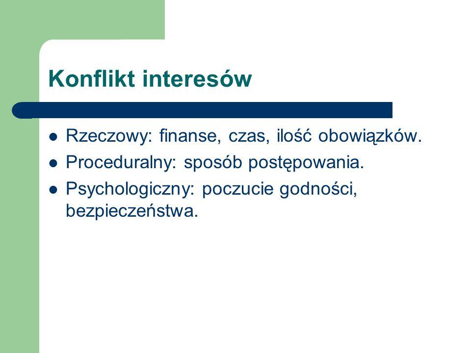 Konflikt interesów Rzeczowy: finanse, czas, ilość obowiązków. Proceduralny: sposób postępowania. Psychologiczny: poczucie godności, bezpieczeństwa.