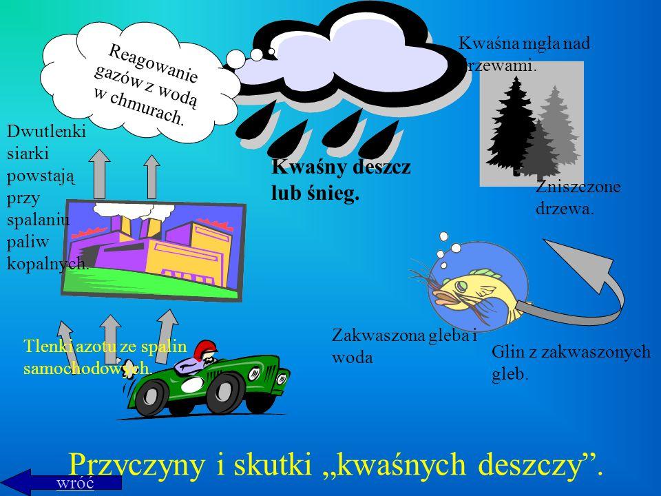 Przyczyny i skutki kwaśnych deszczy. Reagowanie gazów z wodą w chmurach. Tlenki azotu ze spalin samochodowych. Zakwaszona gleba i woda Glin z zakwaszo
