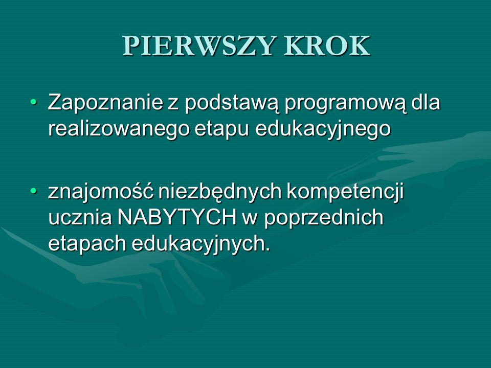 PIERWSZY KROK Zapoznanie z podstawą programową dla realizowanego etapu edukacyjnegoZapoznanie z podstawą programową dla realizowanego etapu edukacyjne