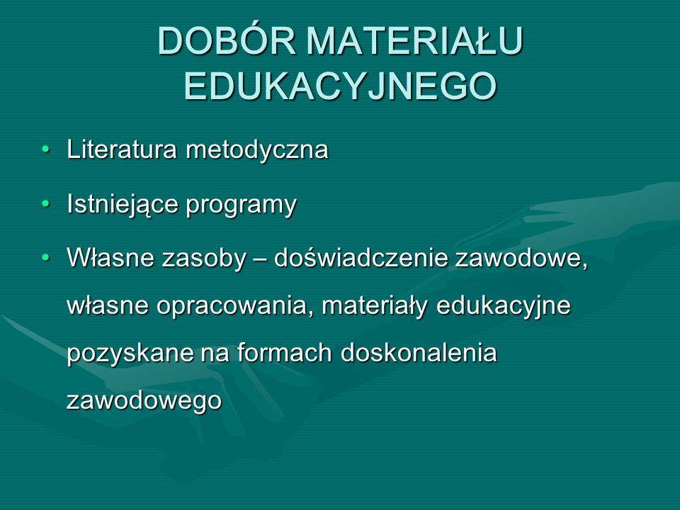 DOBÓR MATERIAŁU EDUKACYJNEGO Literatura metodycznaLiteratura metodyczna Istniejące programyIstniejące programy Własne zasoby – doświadczenie zawodowe,