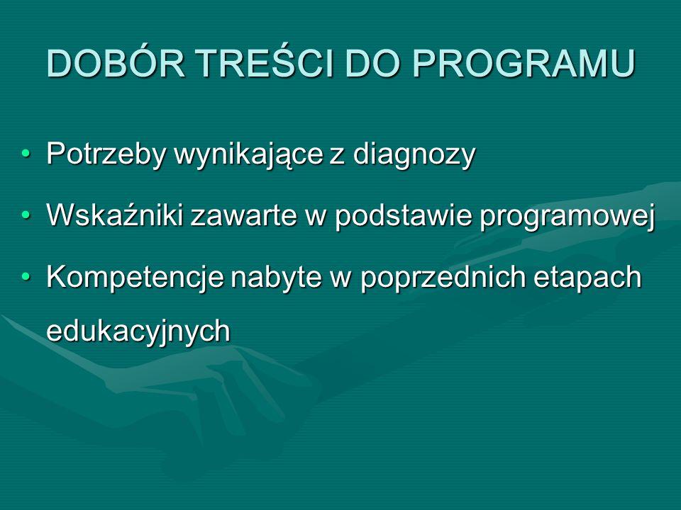 DOBÓR TREŚCI DO PROGRAMU Potrzeby wynikające z diagnozyPotrzeby wynikające z diagnozy Wskaźniki zawarte w podstawie programowejWskaźniki zawarte w pod