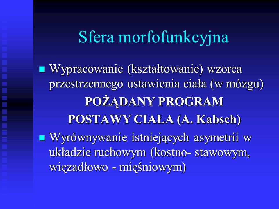 Sfera morfofunkcyjna Wypracowanie (kształtowanie) wzorca przestrzennego ustawienia ciała (w mózgu) Wypracowanie (kształtowanie) wzorca przestrzennego