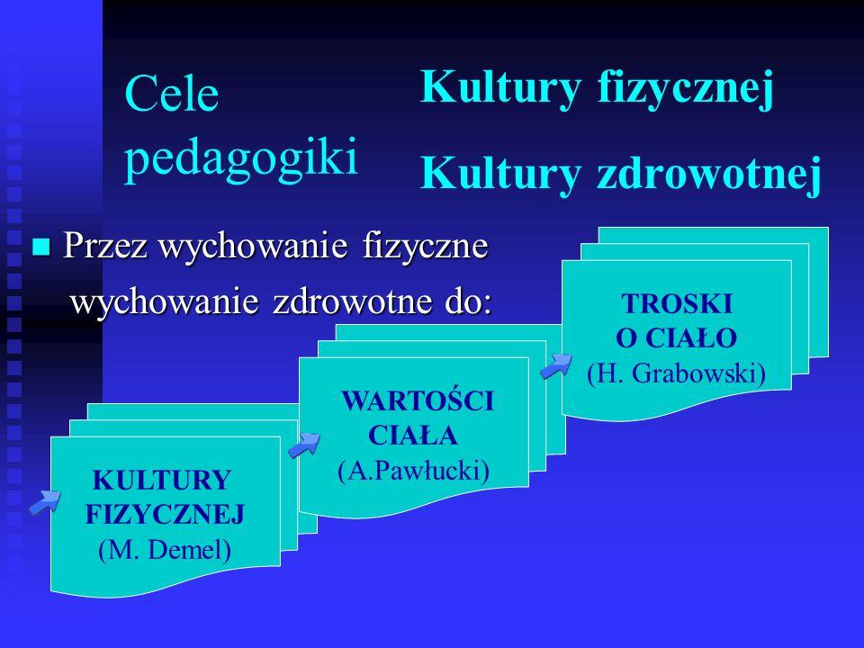 Cele pedagogiki Przez wychowanie fizyczne Przez wychowanie fizyczne wychowanie zdrowotne do: wychowanie zdrowotne do: Kultury fizycznej Kultury zdrowo