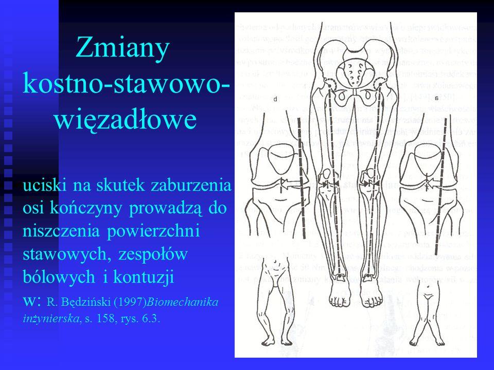 Zmiany kostno-stawowo- więzadłowe uciski na skutek zaburzenia osi kończyny prowadzą do niszczenia powierzchni stawowych, zespołów bólowych i kontuzji