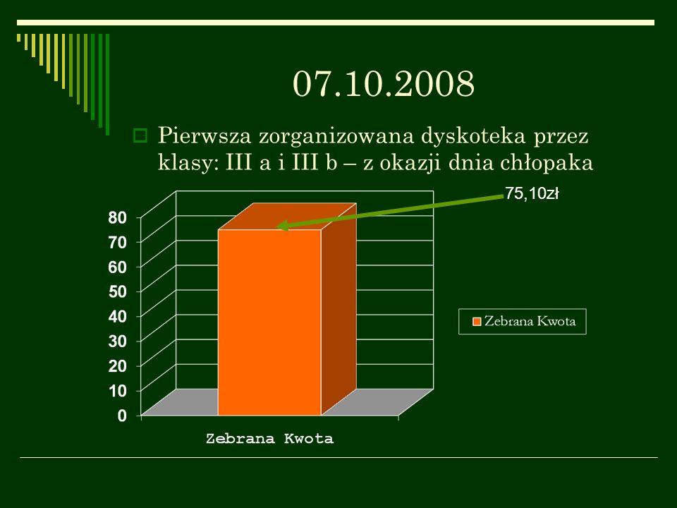 07.10.2008 Pierwsza zorganizowana dyskoteka przez klasy: III a i III b – z okazji dnia chłopaka 75,10zł