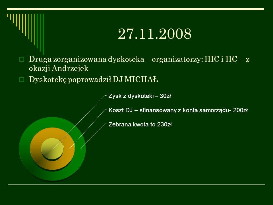27.11.2008 Druga zorganizowana dyskoteka – organizatorzy: IIIC i IIC – z okazji Andrzejek Dyskotekę poprowadził DJ MICHAŁ Zysk z dyskoteki – 30zł Kosz