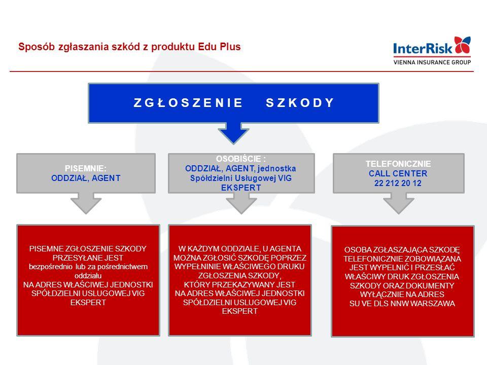 Jednostki zajmujące się likwidacją szkód Dla Oddziału GDAŃSK jednostką likwidującą szkody z EDU PLUS jest : Spółdzielnia Usługowa VIG Ekspert InterRisk TU SA Vienna Insurance Group DLS NNW ul.