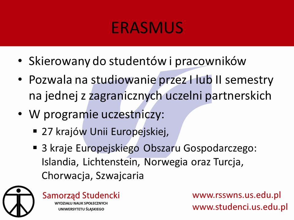 ERASMUS Skierowany do studentów i pracowników Pozwala na studiowanie przez I lub II semestry na jednej z zagranicznych uczelni partnerskich W programi
