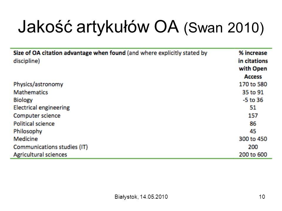 Białystok, 14.05.201010 Jakość artykułów OA (Swan 2010)