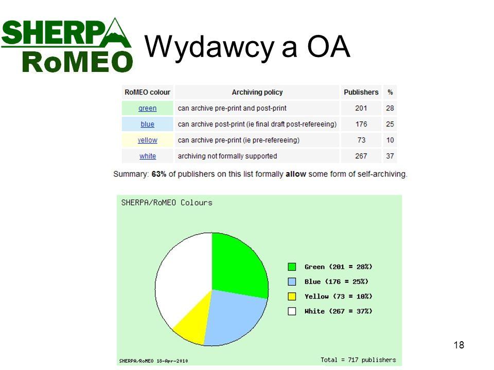 Białystok, 14.05.201018 Wydawcy a OA