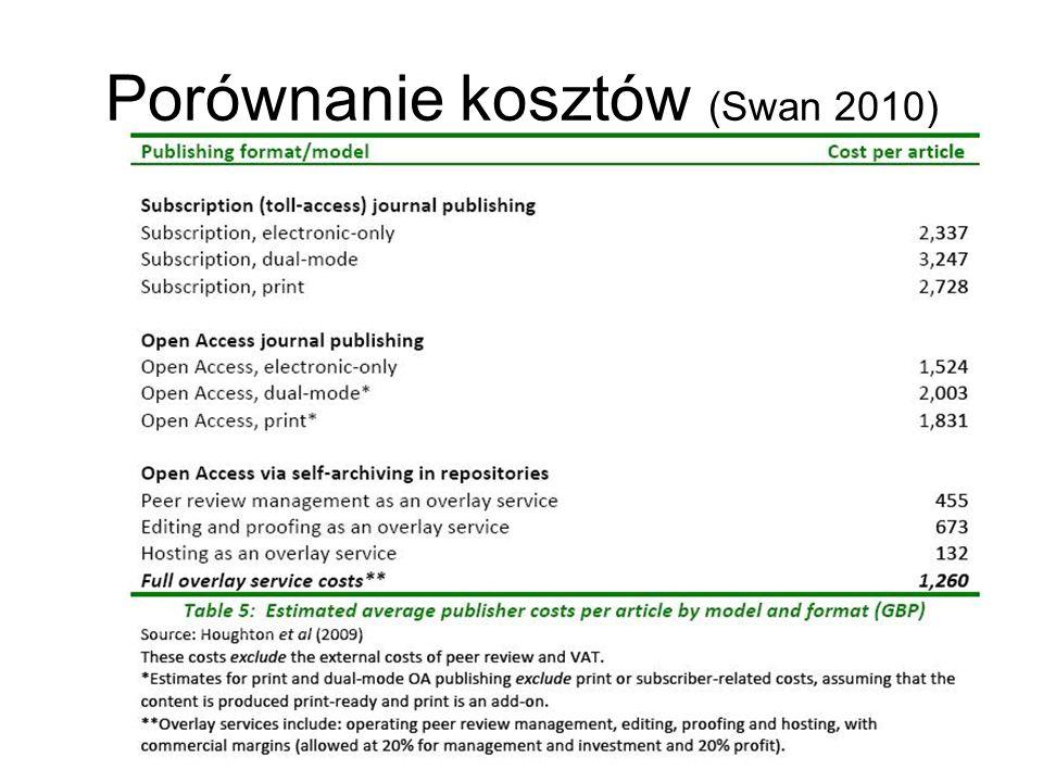Białystok, 14.05.201024 Porównanie kosztów (Swan 2010)