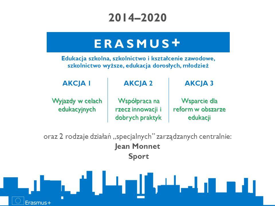 Erasmus+ w Narodowej Agencji Erasmus+: Edukacja Szkolna (dawniej Comenius) Erasmus+: Kształcenie i szkolenia zawodowe (dawniej Leonardo da Vinci) Erasmus+: Szkolnictwo wyższe (dawniej Erasmus) Erasmus+: Edukacja dorosłych (dawniej Grundtvig) Erasmus+: Młodzież (dawniej Młodzież w działaniu)