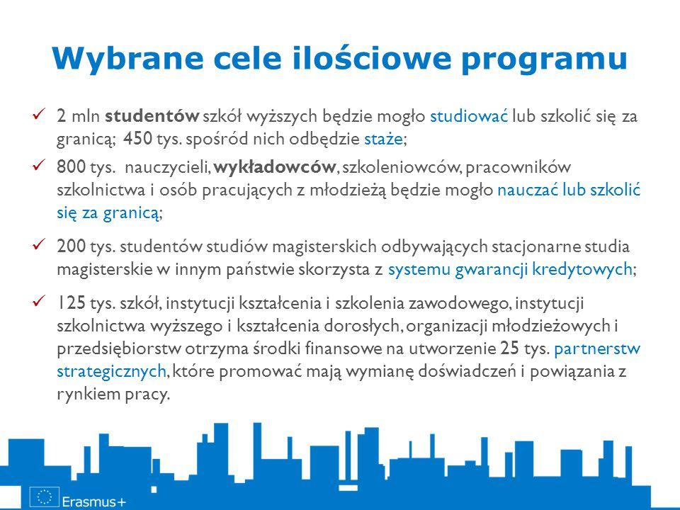 Wybrane cele ilościowe programu 2 mln studentów szkół wyższych będzie mogło studiować lub szkolić się za granicą; 450 tys.