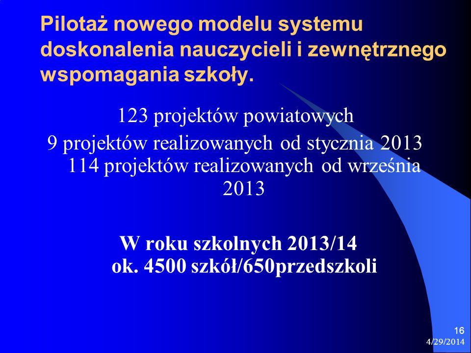 4/29/2014 16 Pilotaż nowego modelu systemu doskonalenia nauczycieli i zewnętrznego wspomagania szkoły. 123 projektów powiatowych 9 projektów realizowa