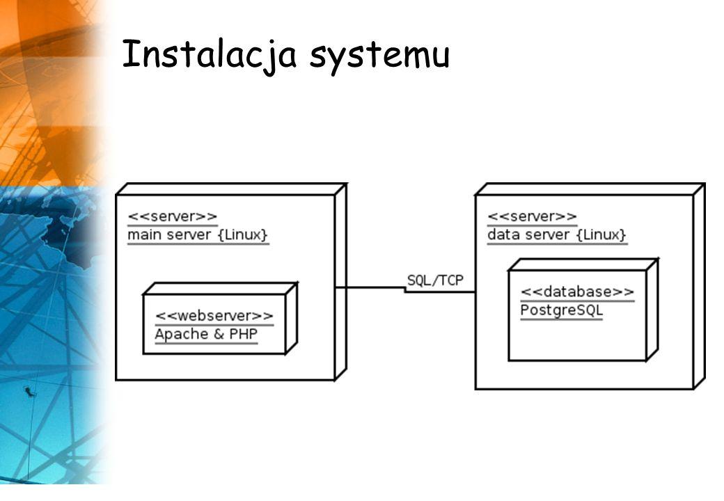 Instalacja systemu