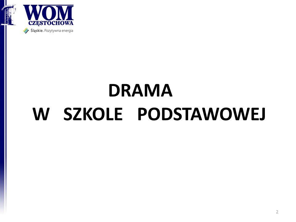 Czym jest drama.