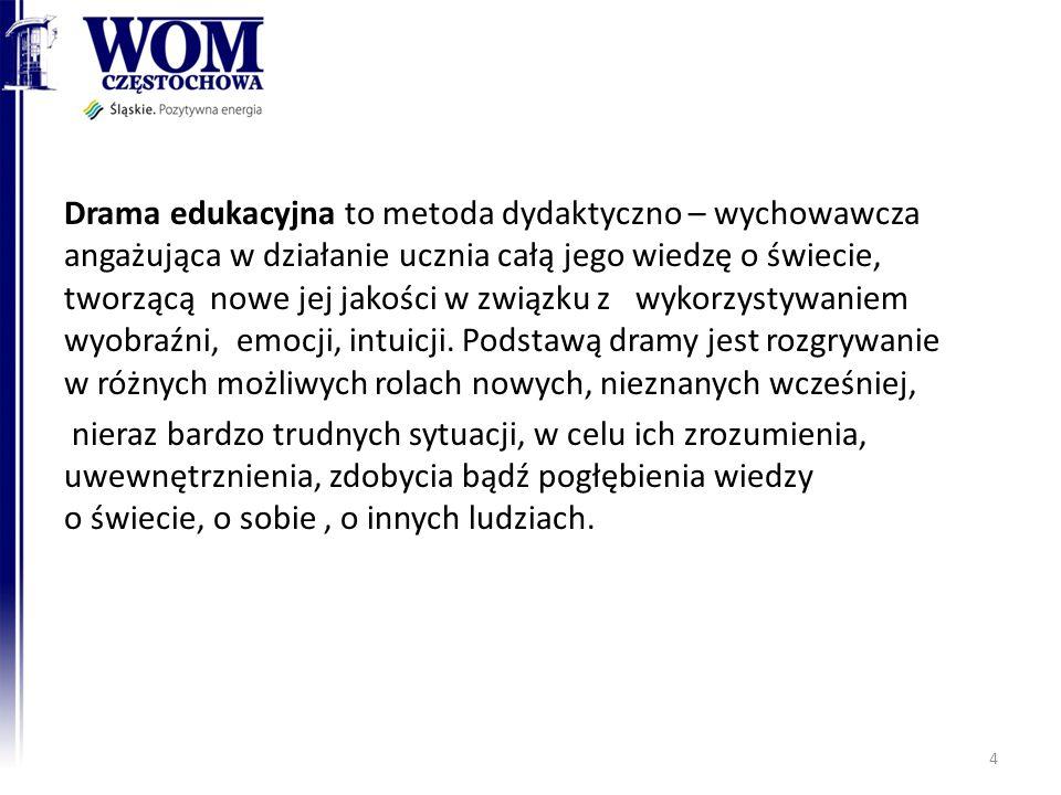 Dziękuję za uwagę 15 Małgorzata Tubielewicz tubielewicz@womczest.edu.pl