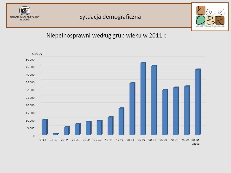Sytuacja demograficzna Niepełnosprawni według stopnia niepełnosprawności i płci