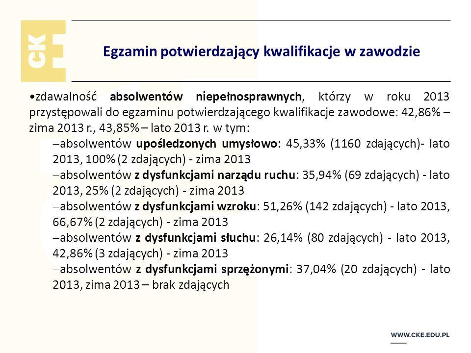 Egzamin potwierdzający kwalifikacje w zawodzie zdawalność absolwentów niepełnosprawnych, którzy w roku 2013 przystępowali do egzaminu potwierdzającego