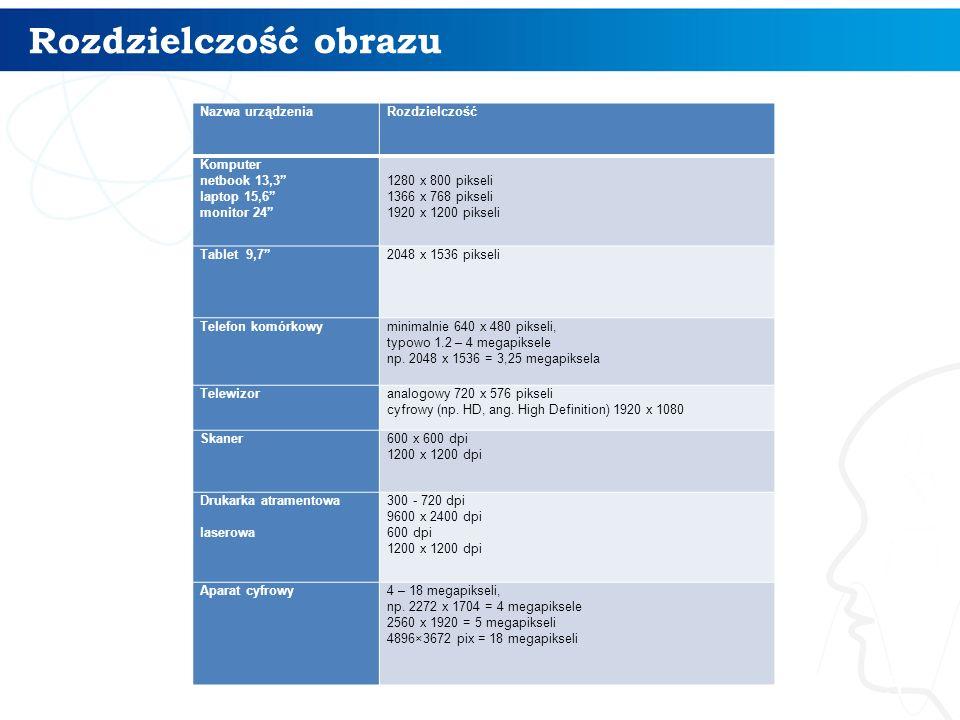 Rozdzielczość obrazu 5 Nazwa urządzeniaRozdzielczość Komputer netbook 13,3 laptop 15,6 monitor 24 1280 x 800 pikseli 1366 x 768 pikseli 1920 x 1200 pi