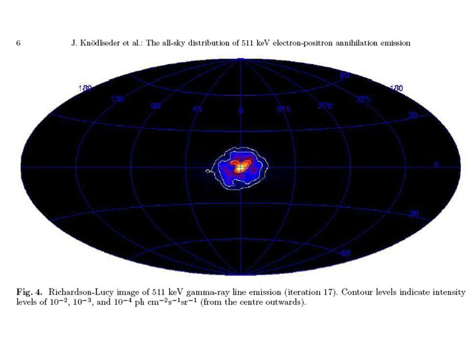 Oczekiwane sygnały w proponowanym detektorze LENA po 10 latach ekspozycji.