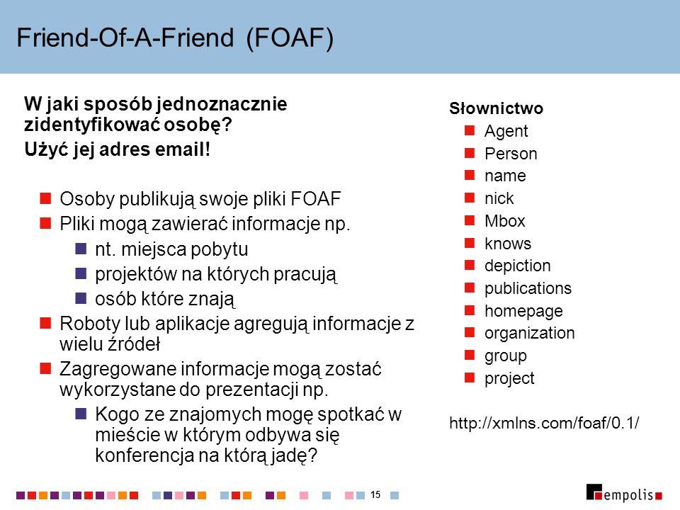 15 Friend-Of-A-Friend (FOAF) W jaki sposób jednoznacznie zidentyfikować osobę.