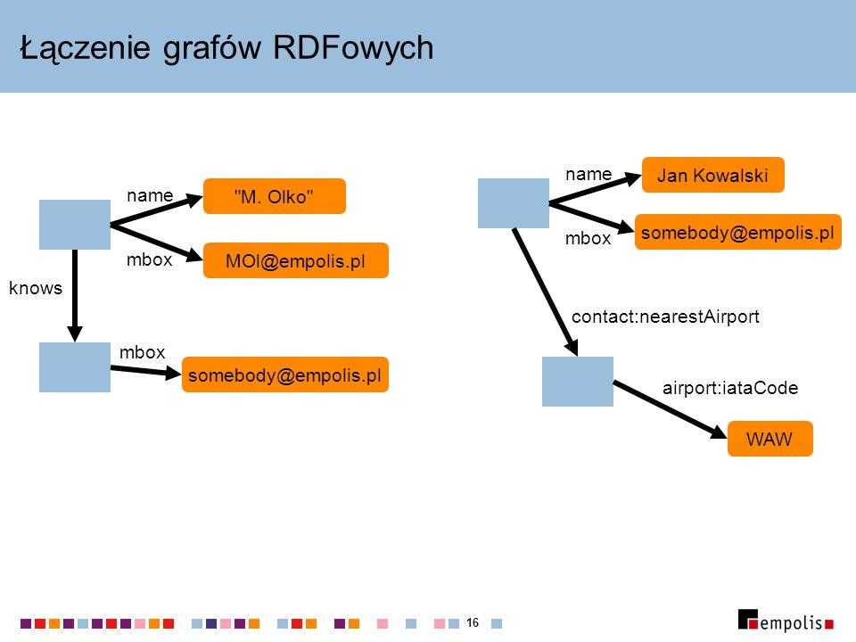 16 Łączenie grafów RDFowych M.