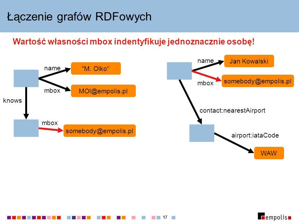17 Łączenie grafów RDFowych M.