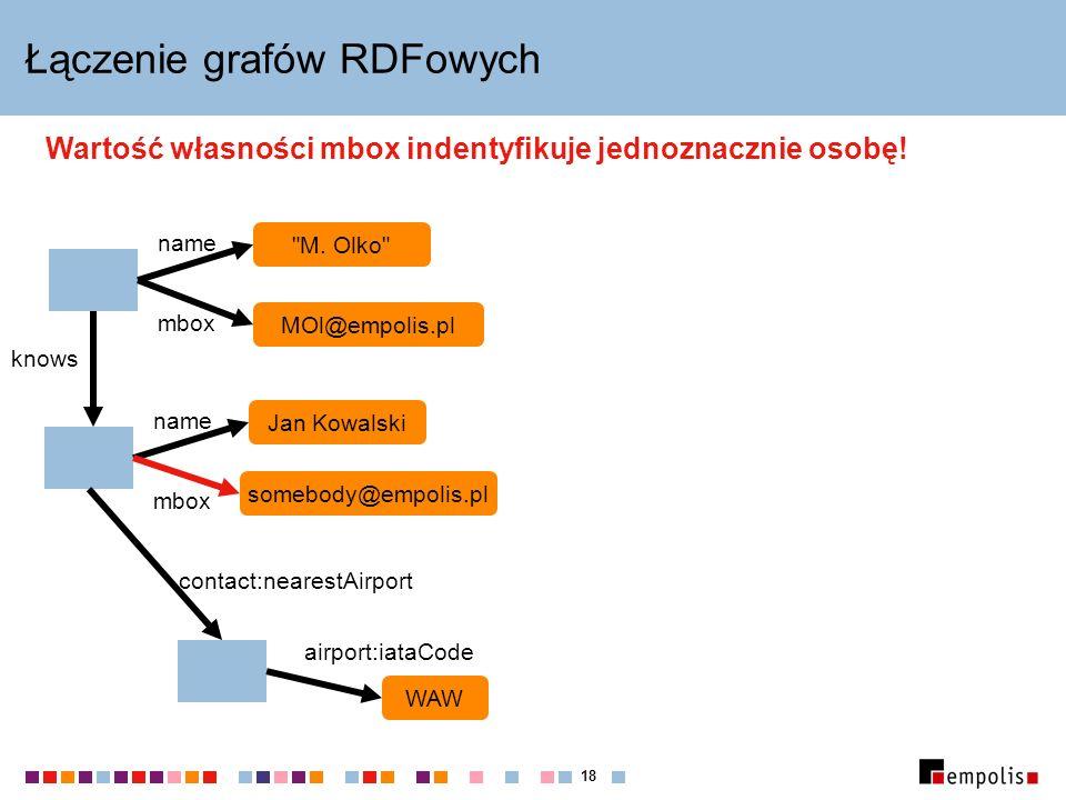 18 Łączenie grafów RDFowych M.