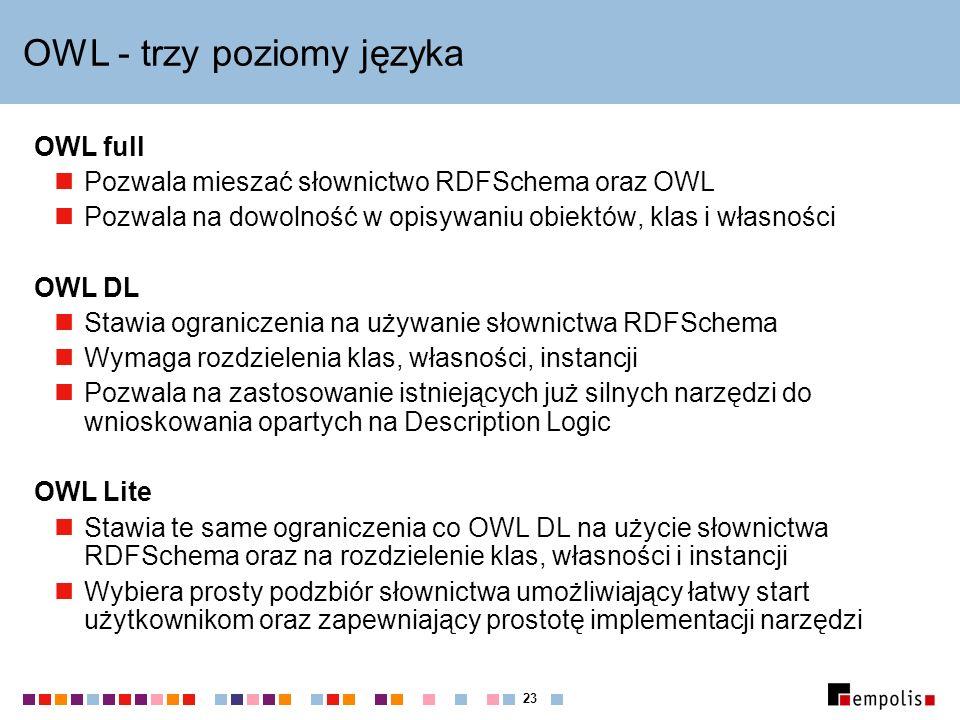 23 OWL - trzy poziomy języka OWL full Pozwala mieszać słownictwo RDFSchema oraz OWL Pozwala na dowolność w opisywaniu obiektów, klas i własności OWL DL Stawia ograniczenia na używanie słownictwa RDFSchema Wymaga rozdzielenia klas, własności, instancji Pozwala na zastosowanie istniejących już silnych narzędzi do wnioskowania opartych na Description Logic OWL Lite Stawia te same ograniczenia co OWL DL na użycie słownictwa RDFSchema oraz na rozdzielenie klas, własności i instancji Wybiera prosty podzbiór słownictwa umożliwiający łatwy start użytkownikom oraz zapewniający prostotę implementacji narzędzi