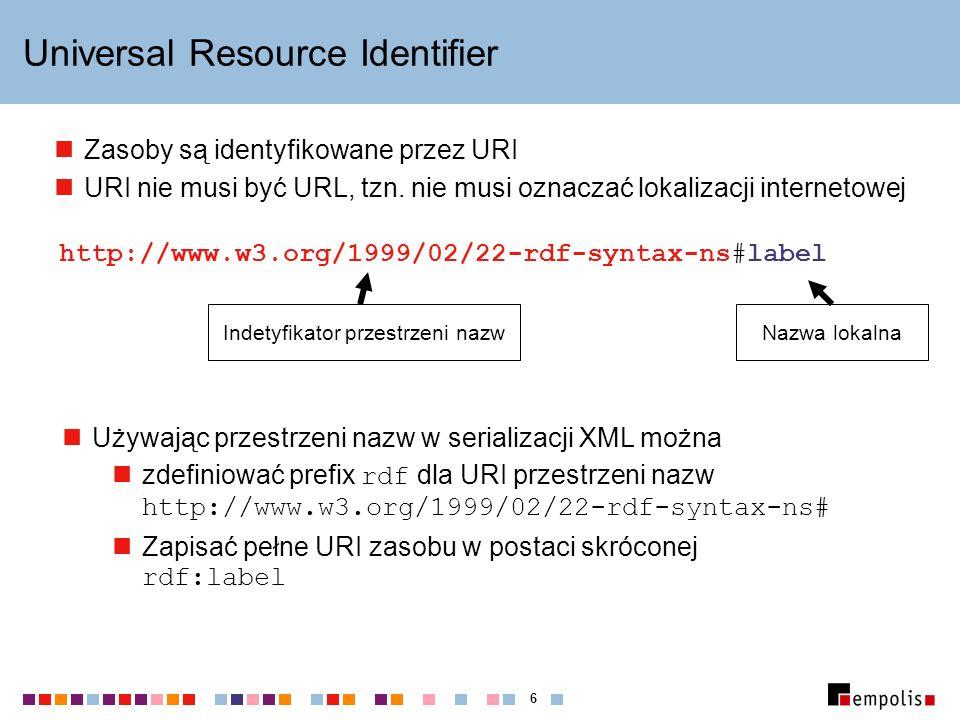 6 Universal Resource Identifier Zasoby są identyfikowane przez URI URI nie musi być URL, tzn.