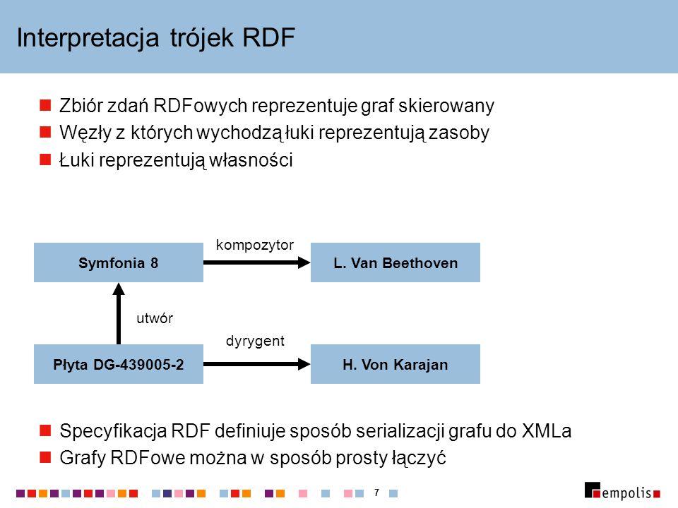 7 Interpretacja trójek RDF Zbiór zdań RDFowych reprezentuje graf skierowany Węzły z których wychodzą łuki reprezentują zasoby Łuki reprezentują własności Specyfikacja RDF definiuje sposób serializacji grafu do XMLa Grafy RDFowe można w sposób prosty łączyć Symfonia 8L.